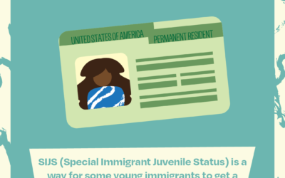 Learn more about Special Immigrant Status (SIJS)